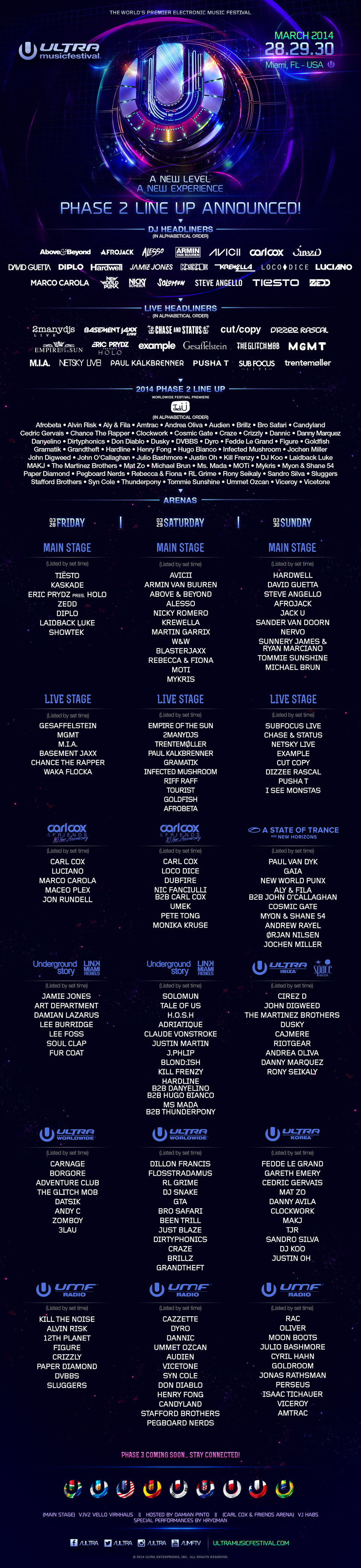 complete-ultra-music-festival-2014-lineup-poster