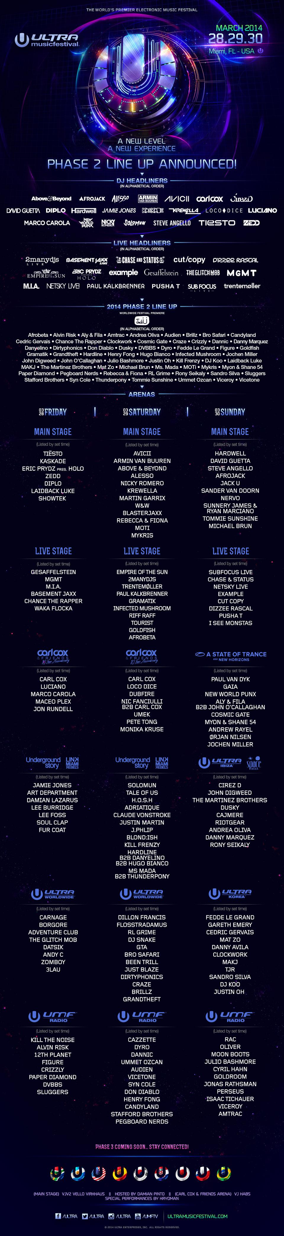 Ultra Music Festival Logo Black - Viewing Gallery