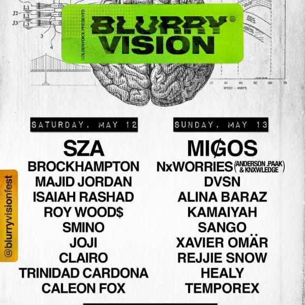 Blurry Eyes 2018